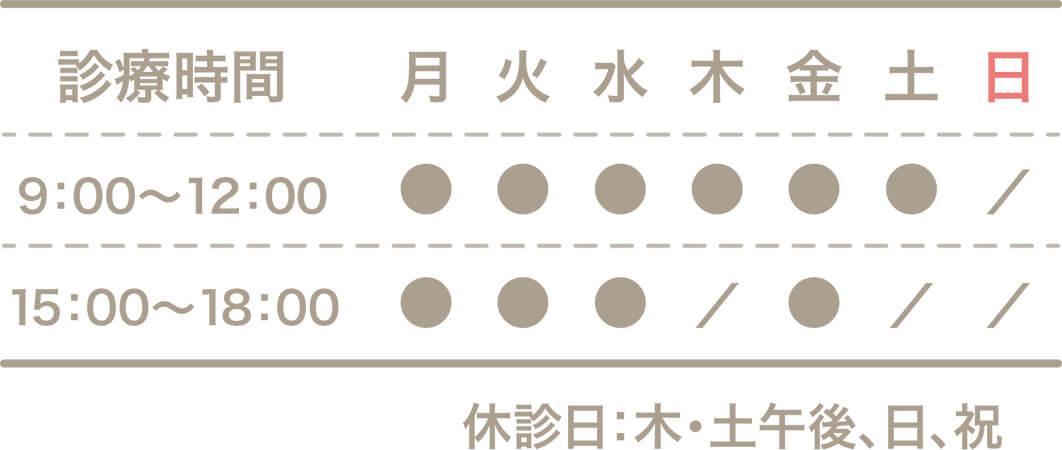 仙台市の長町にある「みのりファミリークリニック」の診療カレンダー